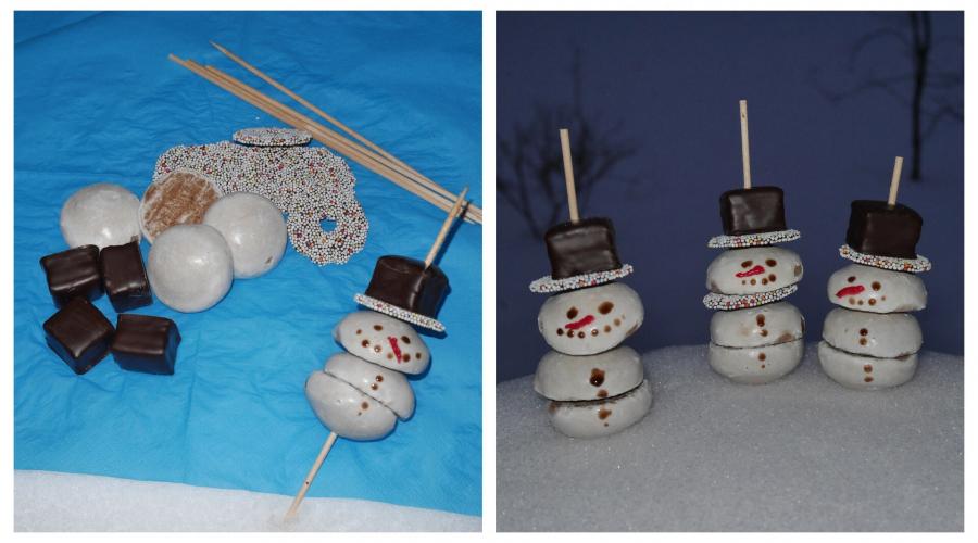 Lebkuchen Schneemann