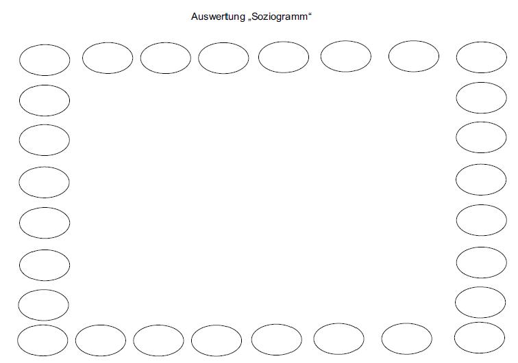 Das Soziogramm Im Kindergarten So Erkennst Du Gruppenstrukturen